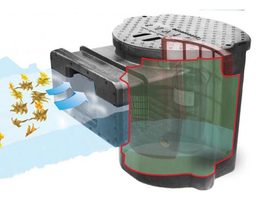 Техническое обслуживание оборудования системы циркуляции воды скиммер в пруду
