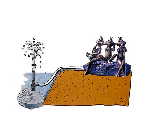 """Фигура для фонтана """"Ансамбль"""", 39 см"""